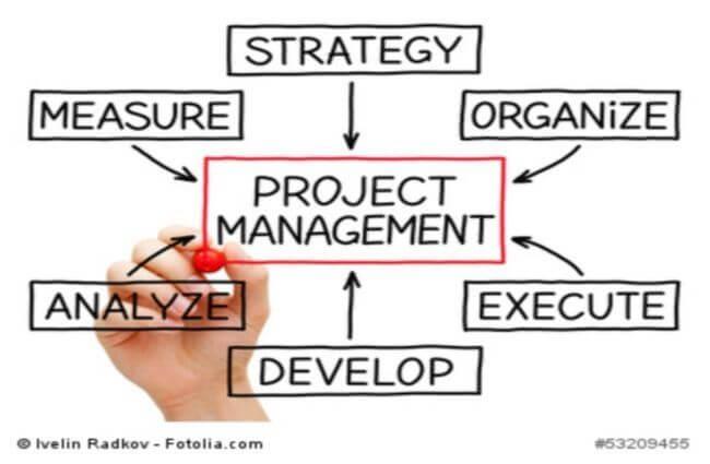 como-alcanzar-objetivos-de-exito-con-el-metodo-smart